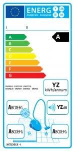 Etykieta energetyczna odkurzacza