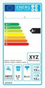 Etykieta energetyczna pralki