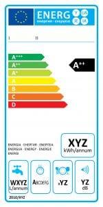 Etykieta energetyczna zmywarki - jak wybrać oszczędną zmywarkę?