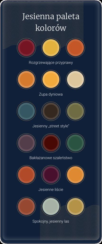 kolory jesień 2020